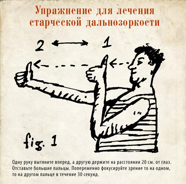 Лечение астигматизма в домашних условиях у взрослых 121